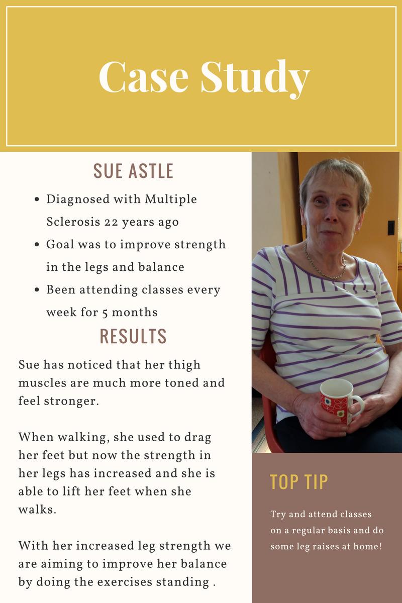 Sue Astle